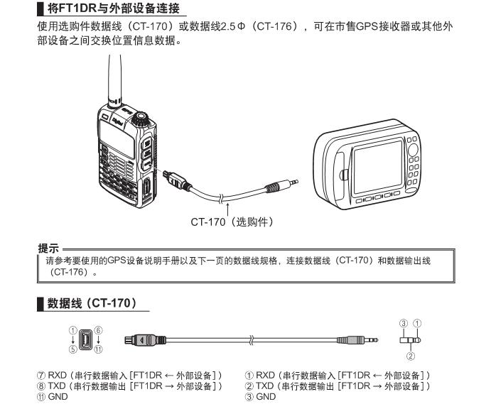 Yaesu FT2DR自制数据线