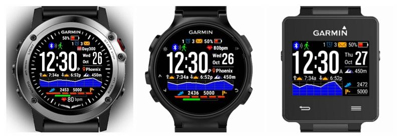 佳明手表GearMin表盘设置中英文对照