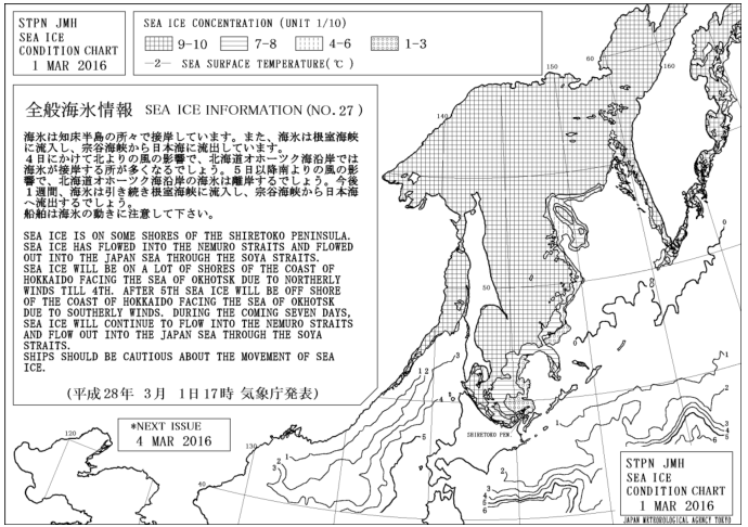 接收日本JMH气象传真